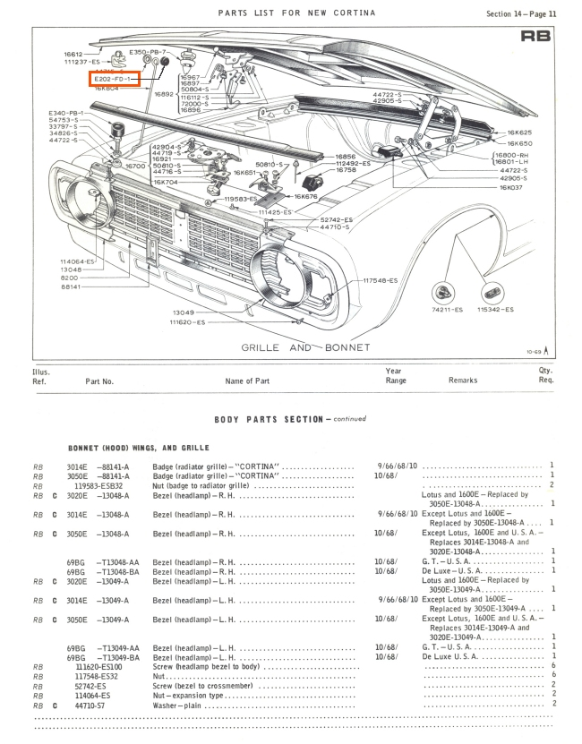 Ford Parts Mk1 Mk2 likewise Shacklegroms further Wiring Diagram Ford Ka Heater in addition Bon staygrommet besides  on ford cortina wiring loom