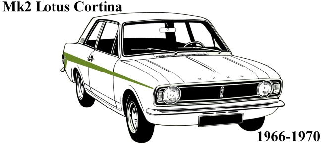 lotus cortina wiring diagrams html
